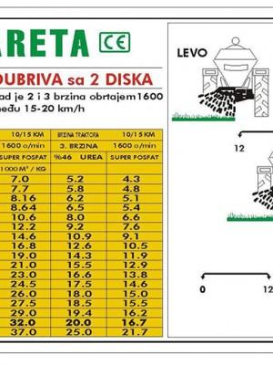 careta-tabela-2